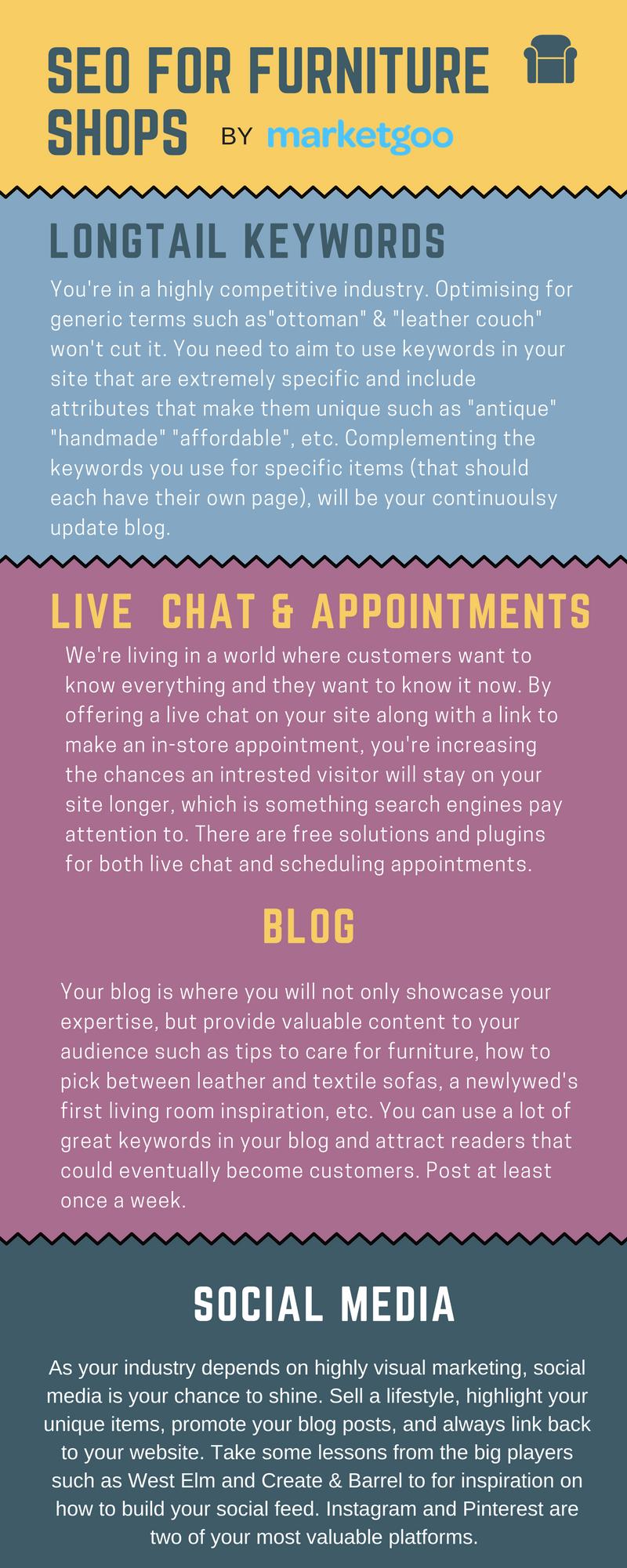 seo for furniture shops