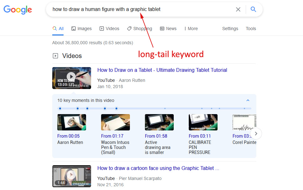 how to choose SEO keywords: example of search in google for a long-tail keyword