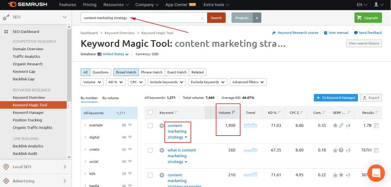how to choose SEO keywords: example of using SEMrush tool