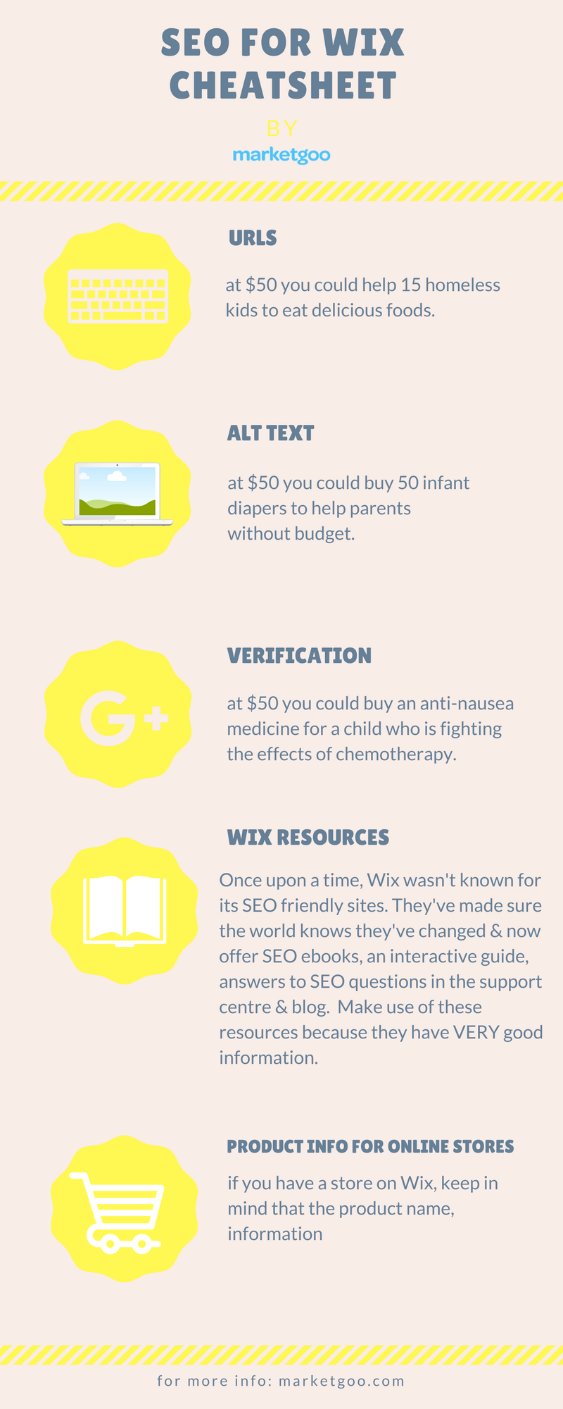 basic seo for wix site