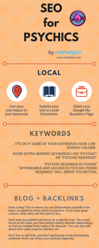 SEO for psychics