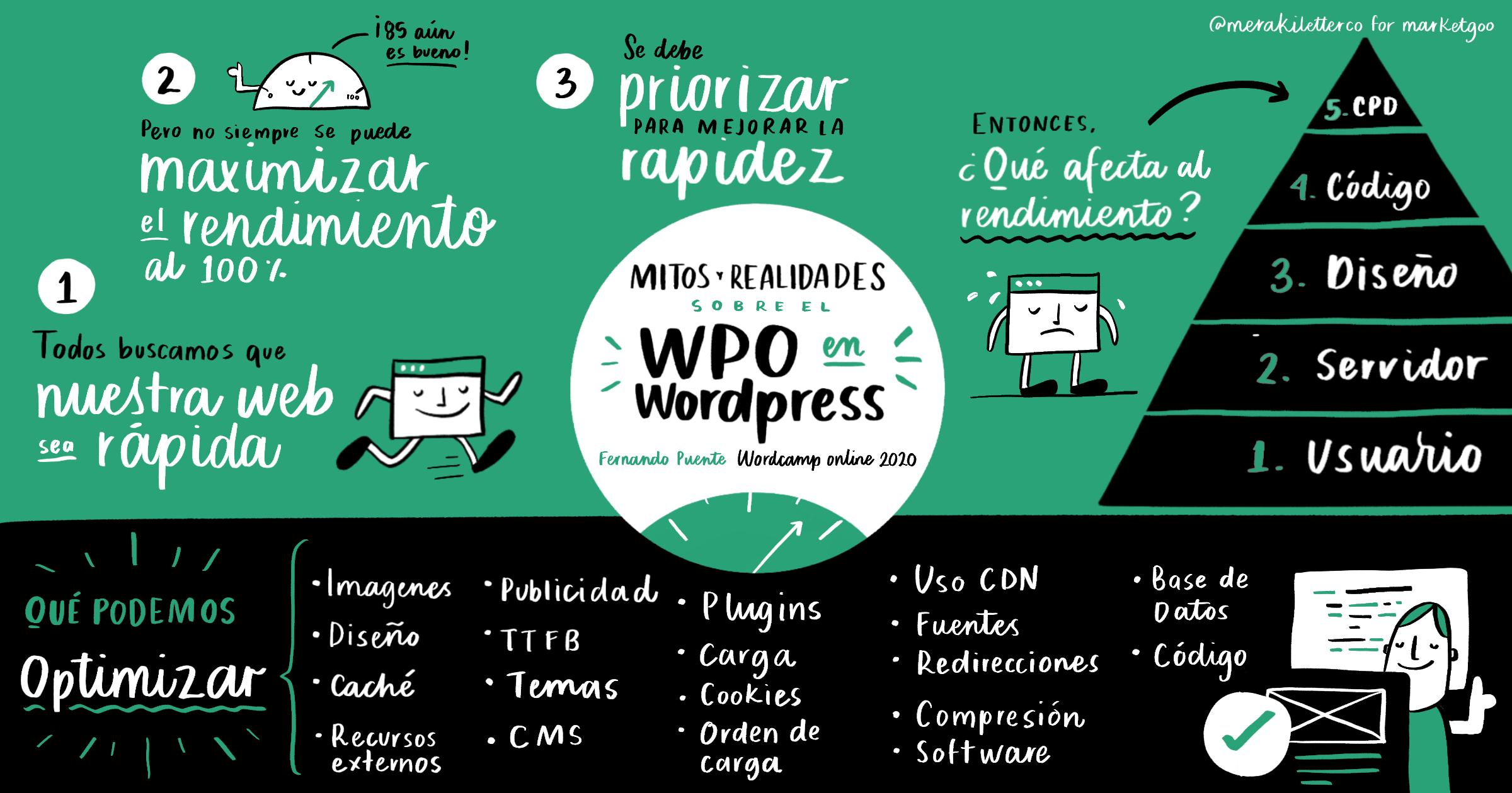 WPO-wordpress-fernando-puente