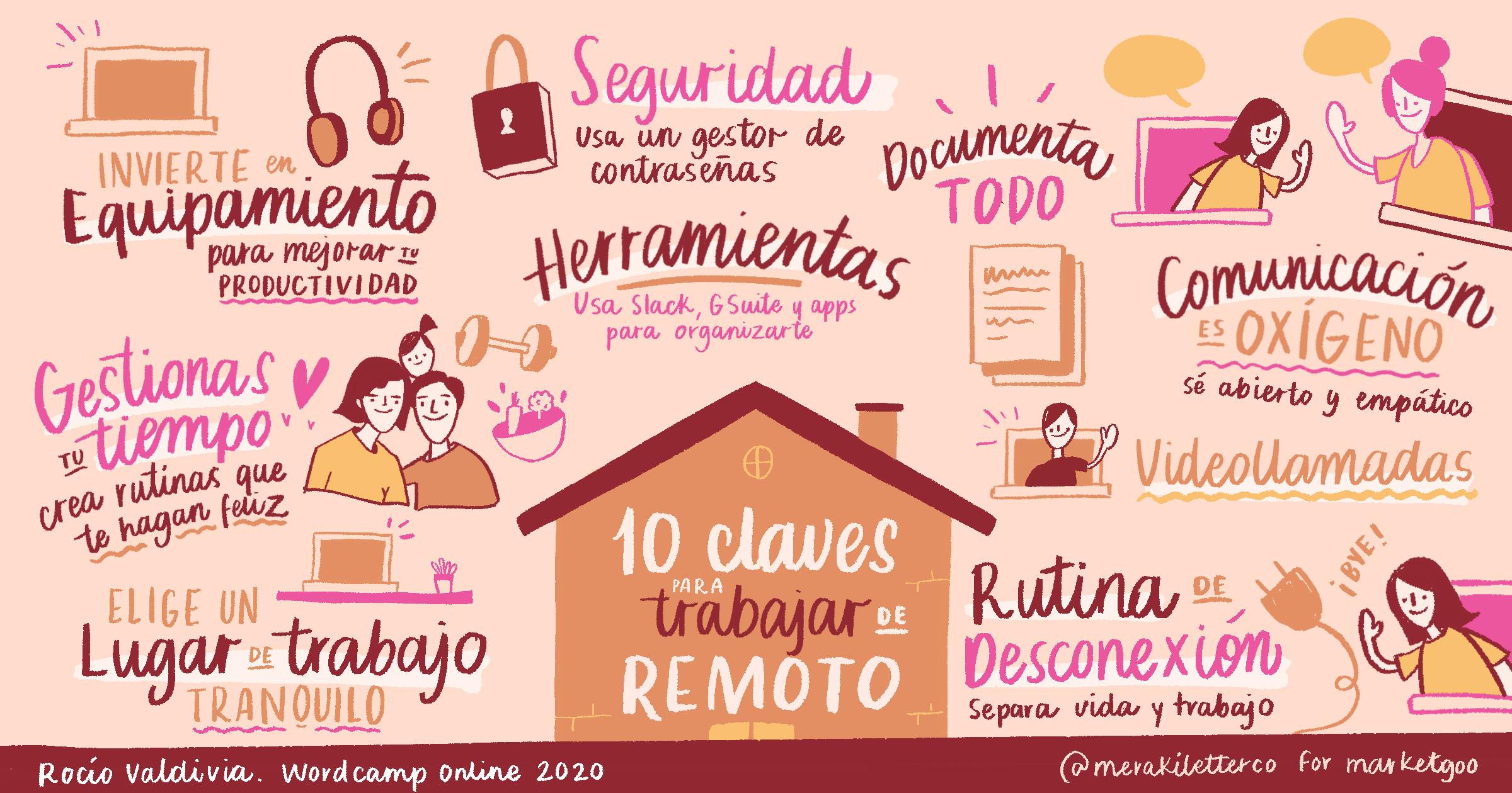 claves trabajar en remoto-Rocio-Valdivia
