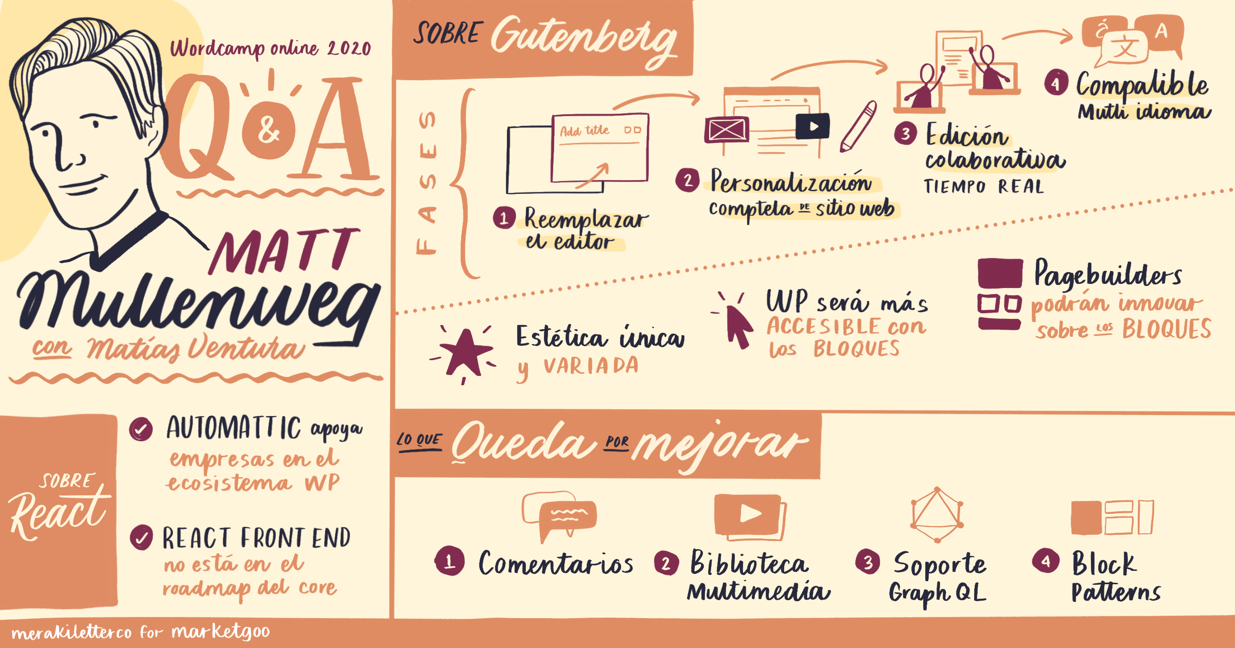 QA_Matt-Matias-WCES
