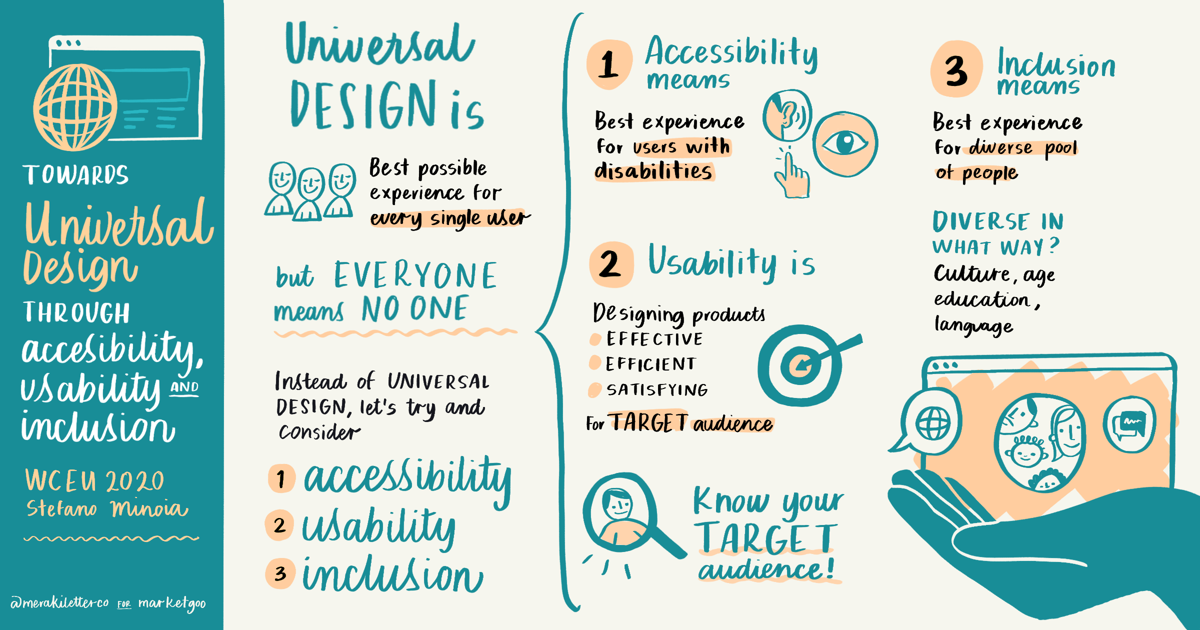Universal Design Accessibility WordCamp Europe 2020